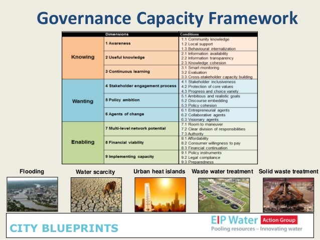 Mr Stef Koop IEWP @ 2nd India-EU Water Forum @ World