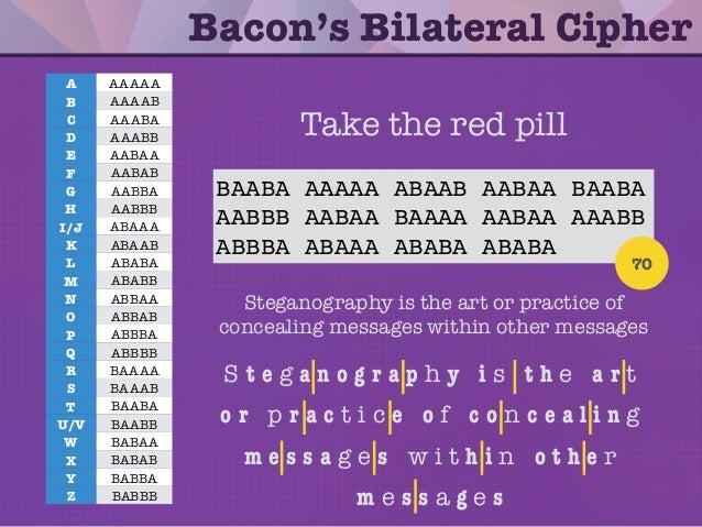 Bacon's Bilateral Cipher A AAAAA B AAAAB C AAABA D AAABB E AABAA F AABAB G AABBA H AABBB I/J ABAAA K ABAAB L ABABA M ABABB...