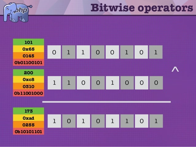 Bitwise operators 1 0 11 0 00 1 0 0 00 0 11 1 ^ 1 0 11 0 11 0 101 0x65 0145 0b01100101 200 0xc8 0310 0b11001000 173 0xad 0...