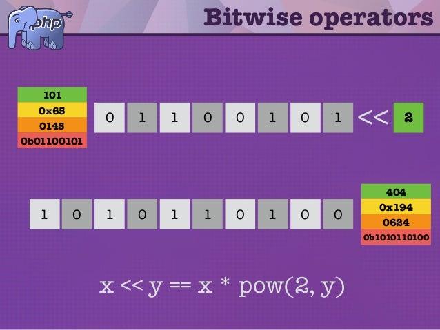 Bitwise operators 1 0 11 0 00 1 2<< 101 0x65 0145 0b01100101 404 0x194 0624 0b1010110100 1 0 11 0 11 0 0 0 x << y == x * p...