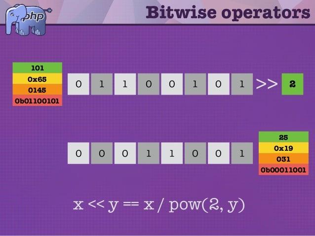 Bitwise operators 1 0 11 0 00 1 2>> 101 0x65 0145 0b01100101 25 0x19 031 0b00011001 1 1 00 0 0 0 1 x << y == x / pow(2, y)