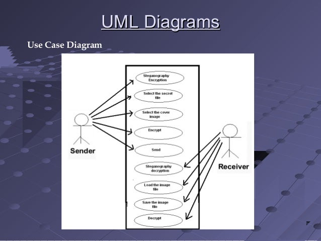 Stegnography uml diagramsuml diagrams use case diagram ccuart Image collections