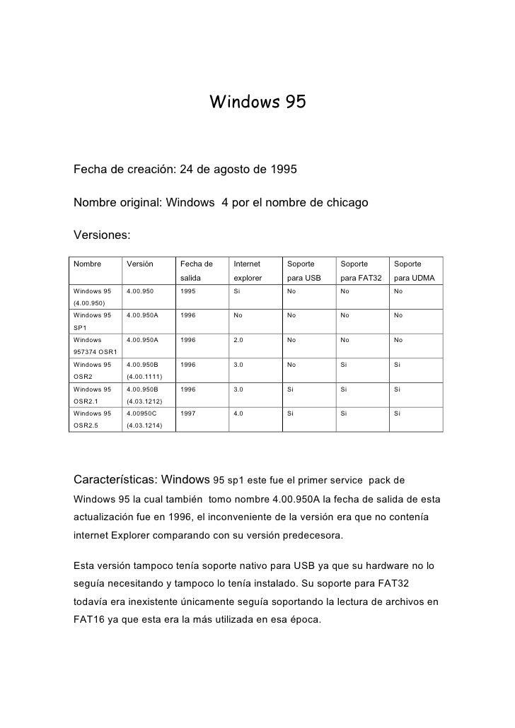 Windows 95<br />Fecha de creación: 24 de agosto de 1995<br />Nombre original: Windows  4 por el nombre de chicago <br />Ve...