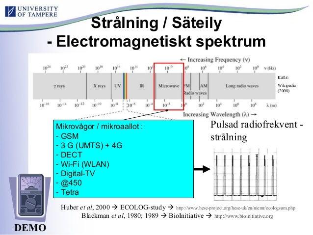 Strålning / Säteily - Electromagnetiskt spektrum Mikrovågor / mikroaallot : - GSM - 3 G (UMTS) + 4G - DECT - Wi-Fi (WLAN) ...
