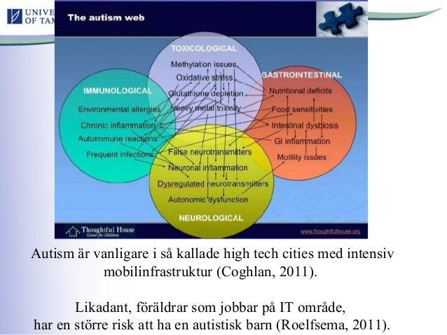 Autism är vanligare i så kallade high tech cities med intensiv mobilinfrastruktur (Coghlan, 2011). Likadant, föräldrar som...