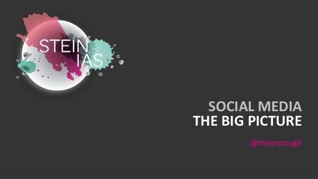 SOCIAL MEDIA THE BIG PICTURE @myerscough