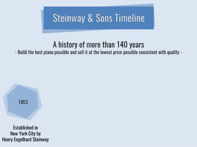 steinway son case study The 2nd largest piano ever produced by steinway & sons, the steinway model c semi-concert the steinway model b measures 6 the result of years of study and.