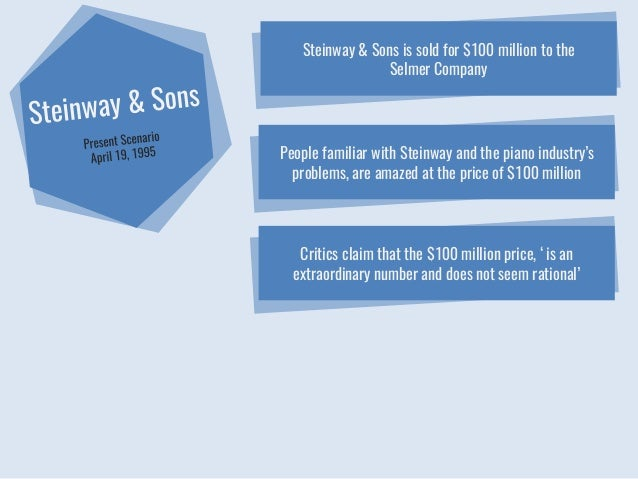 steinway sons buying a legend a It is based on case study of harvard business school these slides were created by sanket badhe, as part of an internship done under the guidance of prof same.