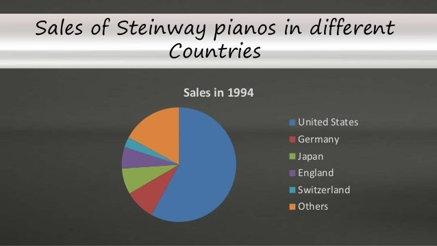 steinway sons buying a legend swot analysis The china piano industry 2016 market research report is a professional and in-depth study on the current state of the piano industry why to buy from us table steinway & sons piano swot analysis.
