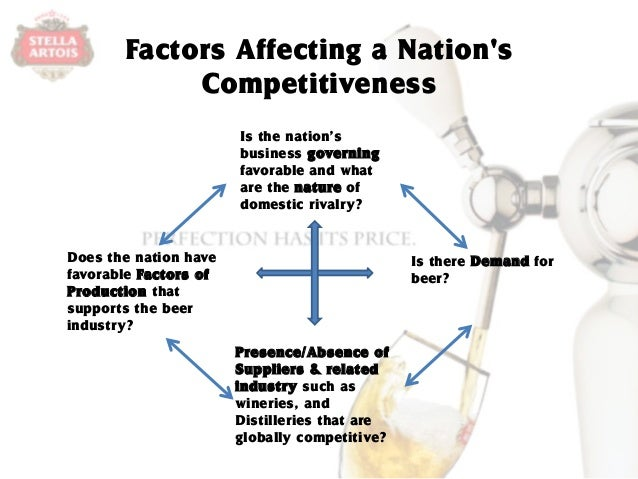 political factors affect global domestic marketing Companies that operate in the domestic market must take account of elements in  the  4 what are internal & external environmental factors that affect business   more than 20 published books and is a copywriter for global companies.