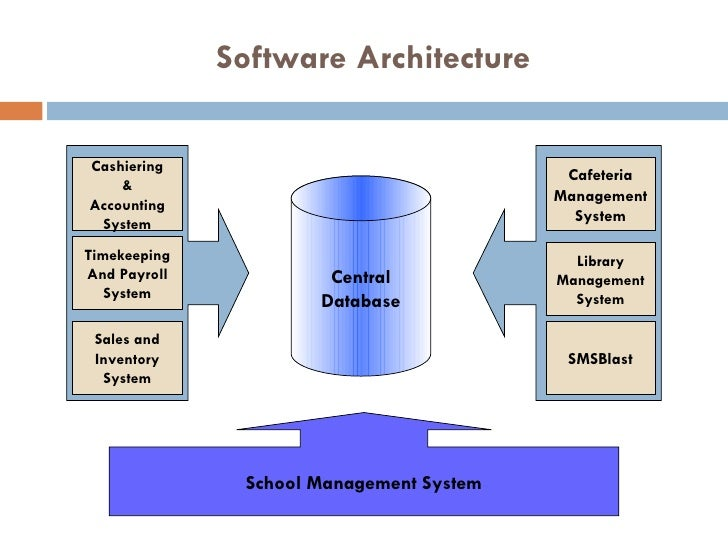 Software architecture for payroll system