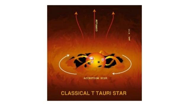 WAYS IN WHICH A STAR CAN DIE •MASSIVE STAR •AVERAGE STAR •TINIEST STAR