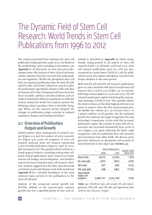 argumentative research paper on stem-cell research Study flashcards on persuasive speech: stem cell research in america at cramcom quickly memorize the terms, phrases and much more cramcom makes it easy to get the grade you want.