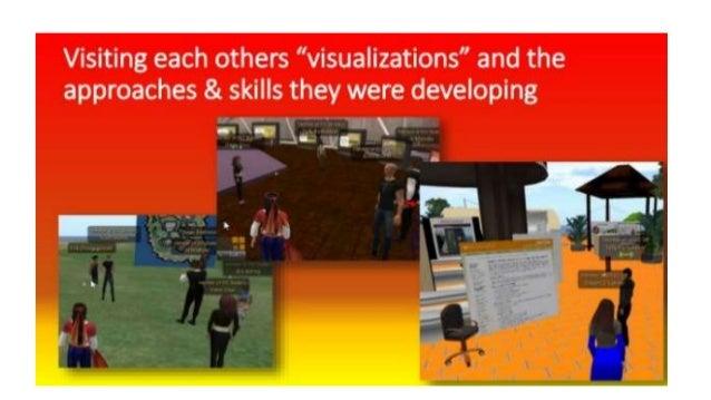 Conceptual Framework – ways to help YOU organize & plan virtual efforts Community / Context • Presence & collaboration • S...
