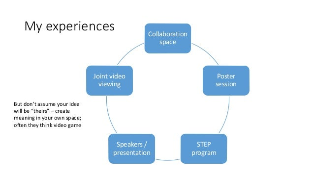 My experiences Collaboration space Poster session STEP program Speakers / presentation Joint video viewing But don't assum...
