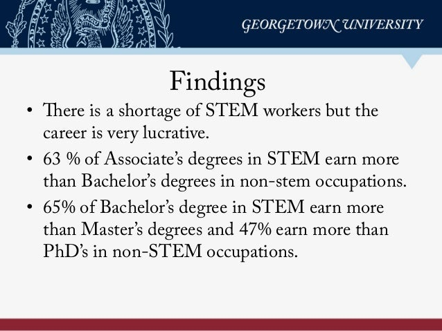 Findings • There is a shortage of STEM workers but the career is very lucrative. • 63 % of Associate's degrees in STEM e...