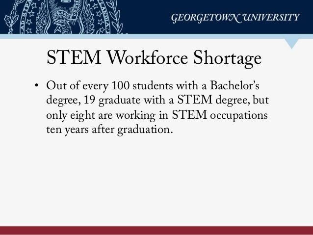 STEM Workforce Shortage • Out of every 100 students with a Bachelor's degree, 19 graduate with a STEM degree, but only ei...