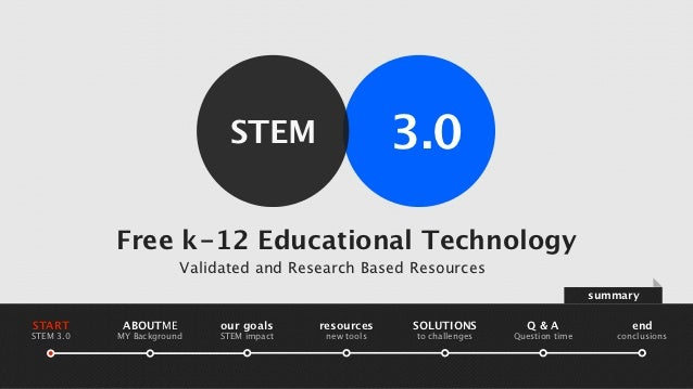 STEM                     3.0           Free k-12 Educational Technology                       Validated and Research Based...