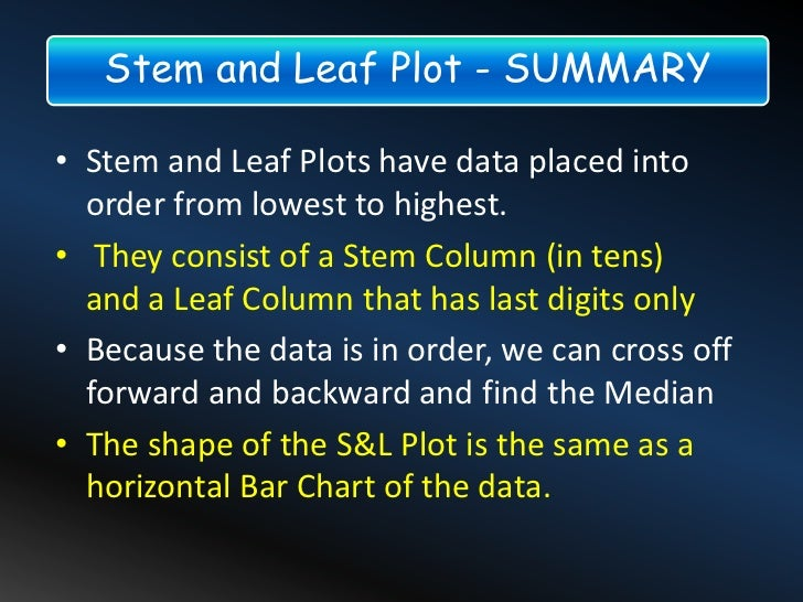 how to read a stem and leaf plot