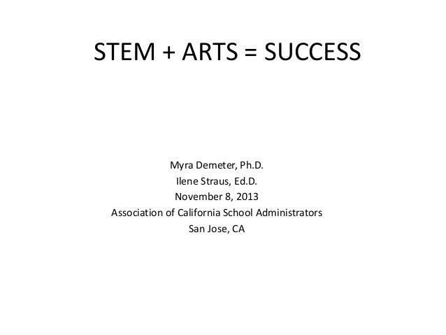 STEM + ARTS = SUCCESS  Myra Demeter, Ph.D. Ilene Straus, Ed.D. November 8, 2013 Association of California School Administr...