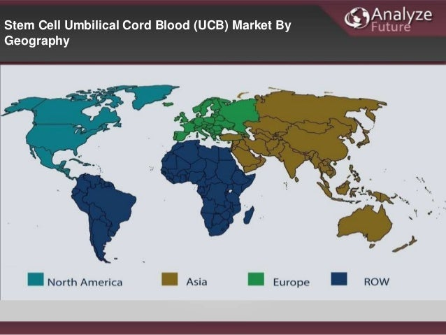 Global Stem Cell Umbilical Cord Blood Ucb Market