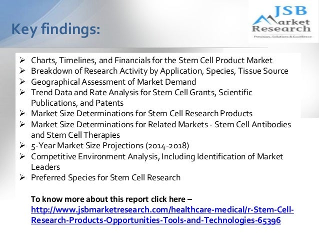 stem cell research products Products team blog contact us english  as skin ages, the number of working stem cells falls,  login to human cell research.