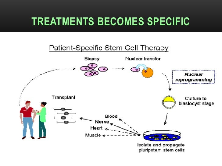 TREATMENTS BECOMES SPECIFICDR.T.V.RAO MD                         54