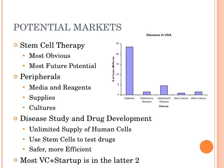 stem cells a technology assessment essay Answers to frequently asked questions about stem cells and stem cell  stem cell engineering center, georgia institute of technology  yeast infection assessment.