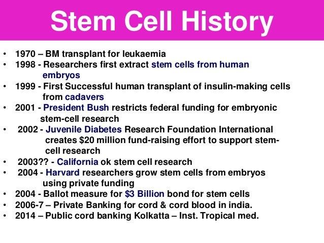 Stem cell timeline: The history of a medical sensation ...