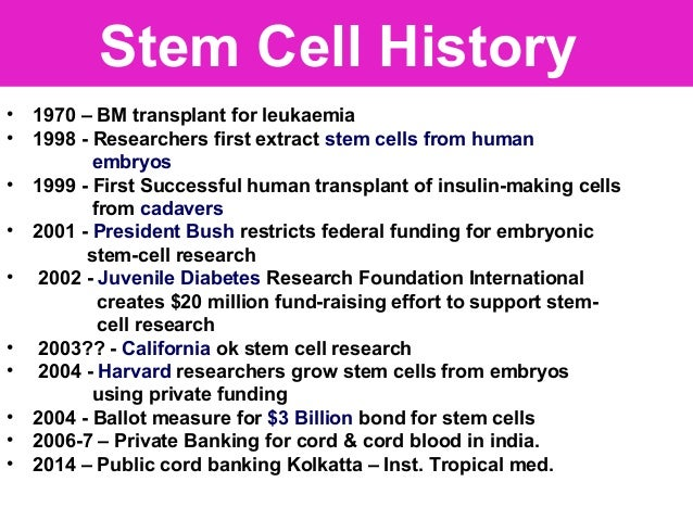 History of stem cell research
