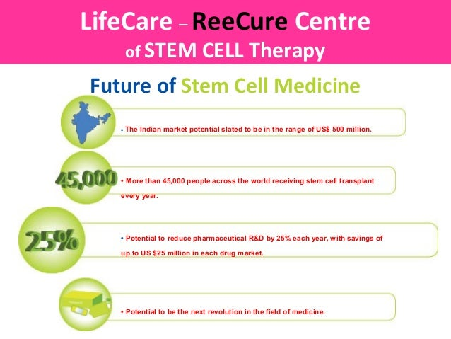 Future of Stem Cell Medicine • The Indian market potential slated to be in the range of US$ 500 million. • More than 45,00...