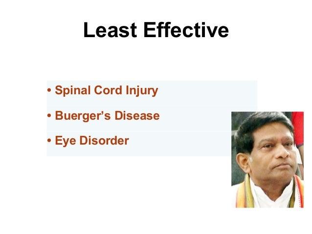 Not Effective/ Need More Trails Acute Leukaemia • Inherited Platelet Abnormalities • Chronic Leukaemia • Other Inherited D...