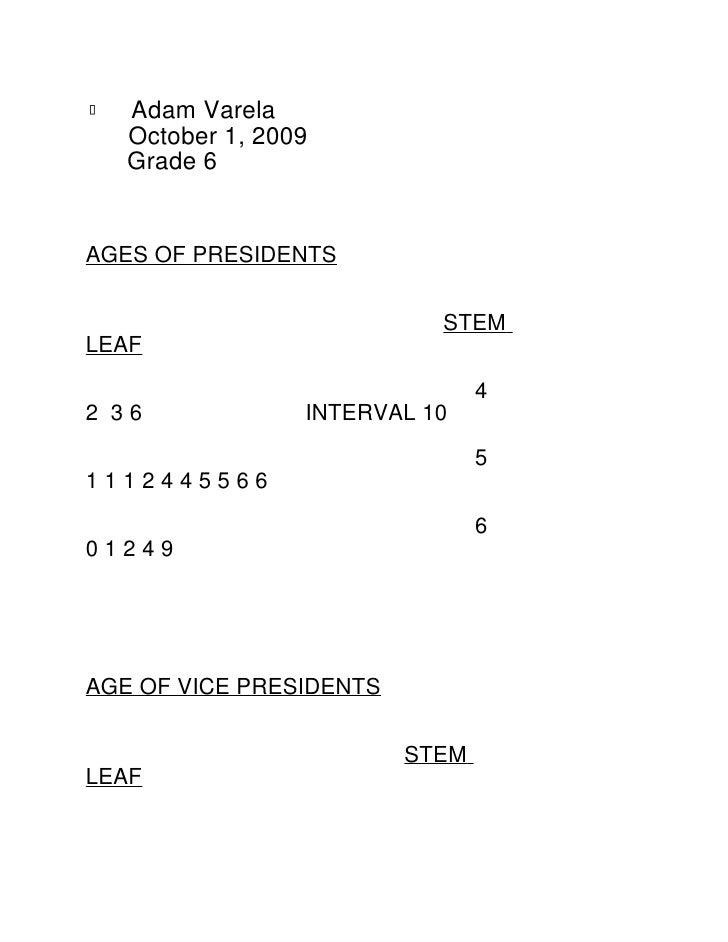▯   Adam Varela     October 1, 2009     Grade 6   AGES OF PRESIDENTS                               STEM LEAF              ...