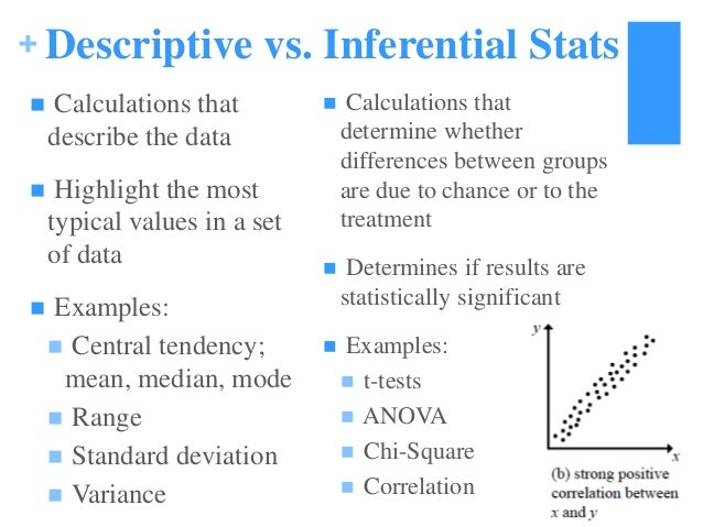 Descriptive Vs. Inferential Statistics What Are The Main Differences