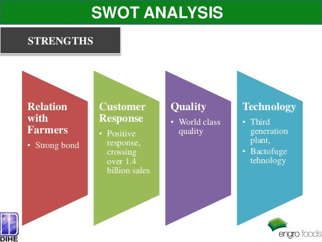 swot analysis for aavin milk dairy Important role in providing employment to 14 million dairy farmers in the country a swot analysis of jammu and kashmir milk producer's co-operative limited (jkmpcl) swot analysis were organized into group discussion to.
