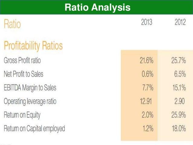 Engro Foods Strategic Management