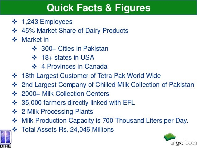 engro foods strategic management Engro corp ltd (engro) is a holding company that operates through subsidiaries, joint ventures and affiliates the company manufactures and markets fertilizers, foods, and petrochemicals.