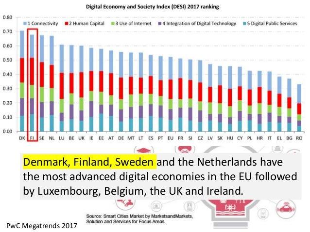 Image Result For Chief Digital Officer Sweden