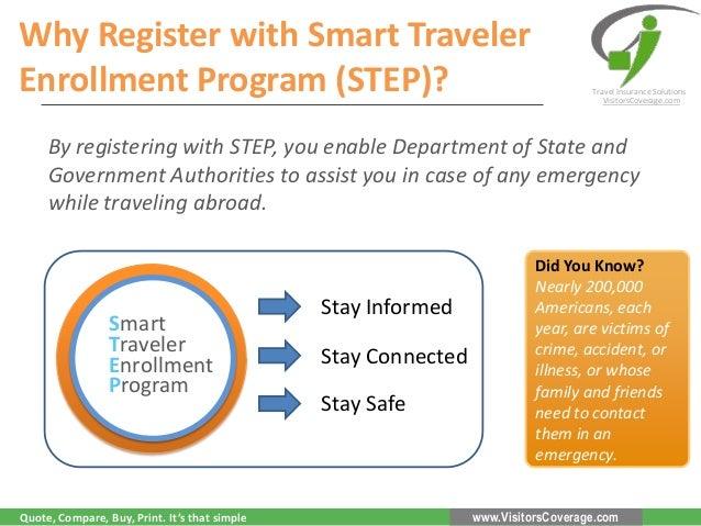 Us Department Of State Smart Traveler