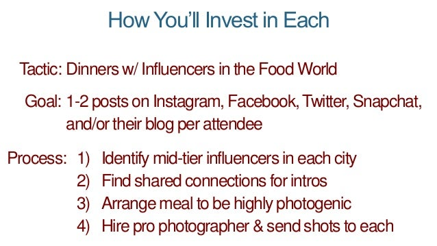 How You'll Invest in Each Dinners w/ Influencers in the Food WorldTactic: Goal: 1-2 posts on Instagram, Facebook,Twitter, ...
