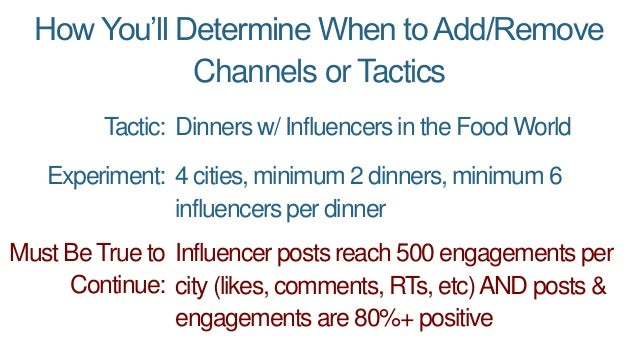 How You'll Determine When toAdd/Remove Channels or Tactics Dinners w/ Influencers in the Food WorldTactic: Experiment: 4 c...