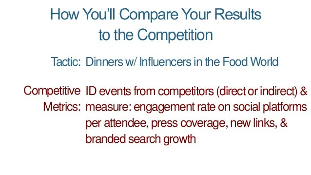 How You'll Compare Your Results to the Competition Dinners w/ Influencers in the Food WorldTactic: Competitive Metrics: ID...