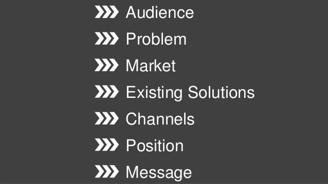 Audience Problem Market Existing Solutions Channels Position Message