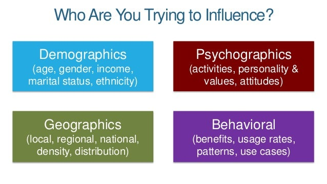 WhoAre You Trying to Influence? Demographics (age, gender, income, marital status, ethnicity) Psychographics (activities, ...