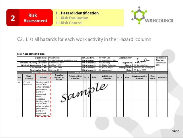 Step bystep guide to risk management – Risk Assesment Sample