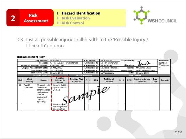 ... 31. I. Hazard Identification Risk2 Assessment ...