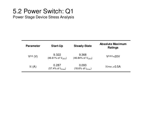 5.2 Power Switch: Q1 Power Stage Device Stress Analysis Parameter Start-Up Steady-State Absolute Maximum Ratings VCE (V) 9...