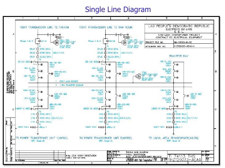 Step1    Single       Line       Diagram