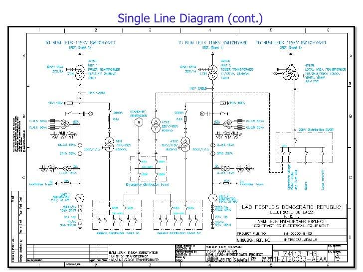 step1 single line diagramsingle line diagram (cont