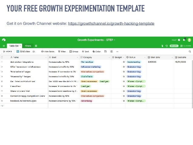 GROWTH CHANNEL Get personalized marketing plan generated by AI.